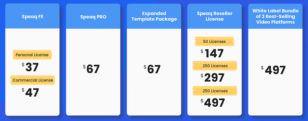 Speaq-Review-Funnels